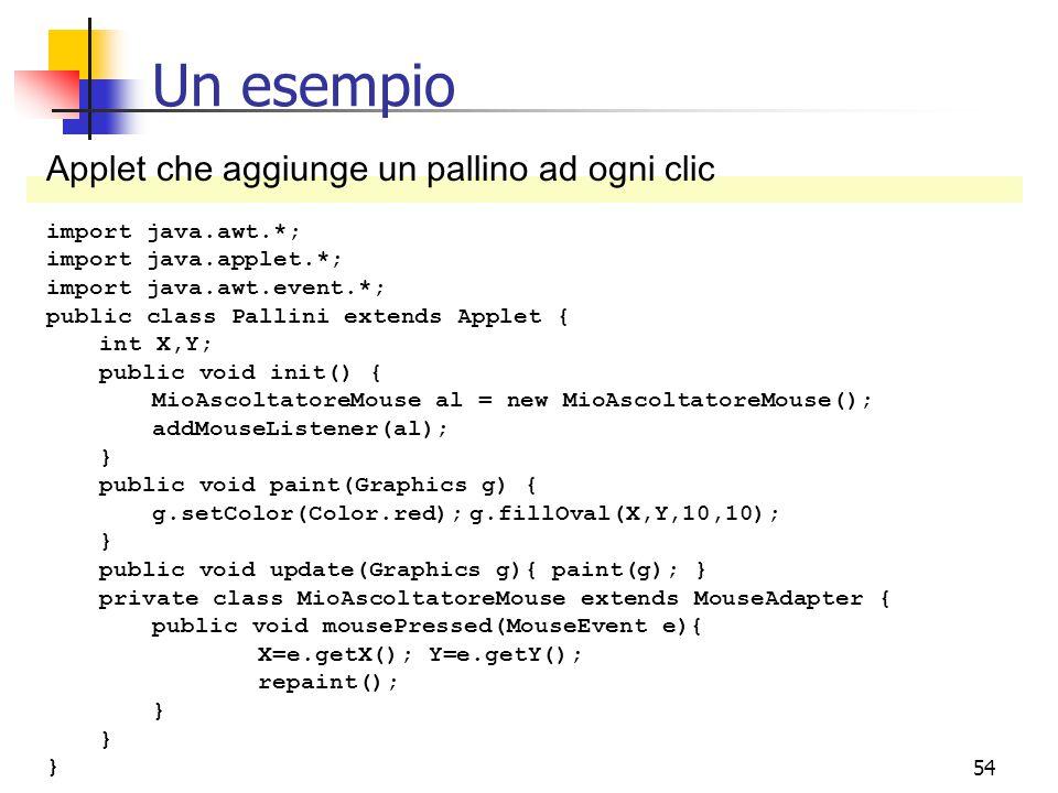 Un esempio Applet che aggiunge un pallino ad ogni clic