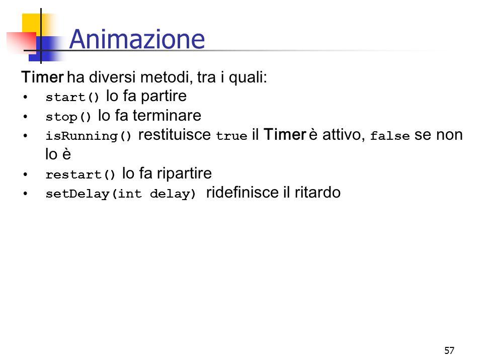 Animazione Timer ha diversi metodi, tra i quali: start() lo fa partire