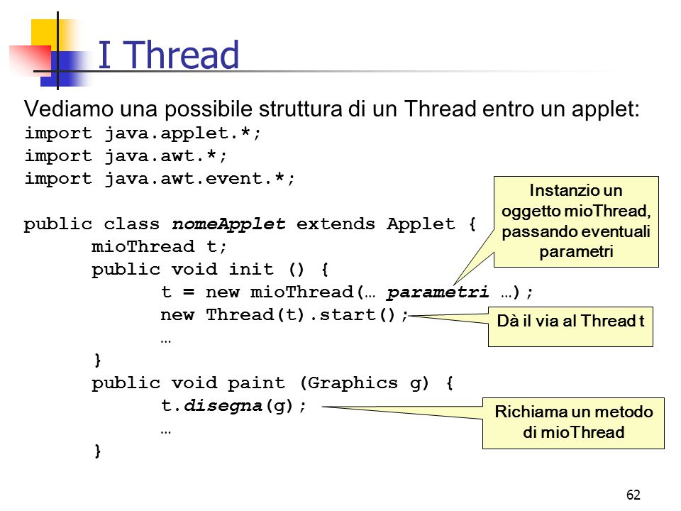 I Thread Vediamo una possibile struttura di un Thread entro un applet: