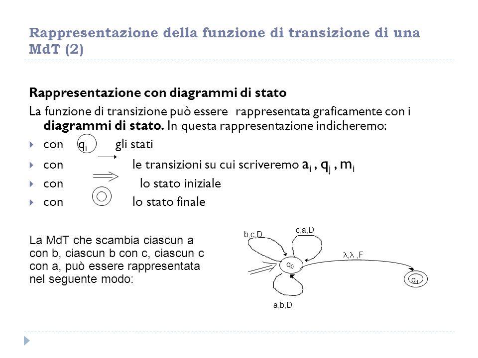 Rappresentazione della funzione di transizione di una MdT (2)