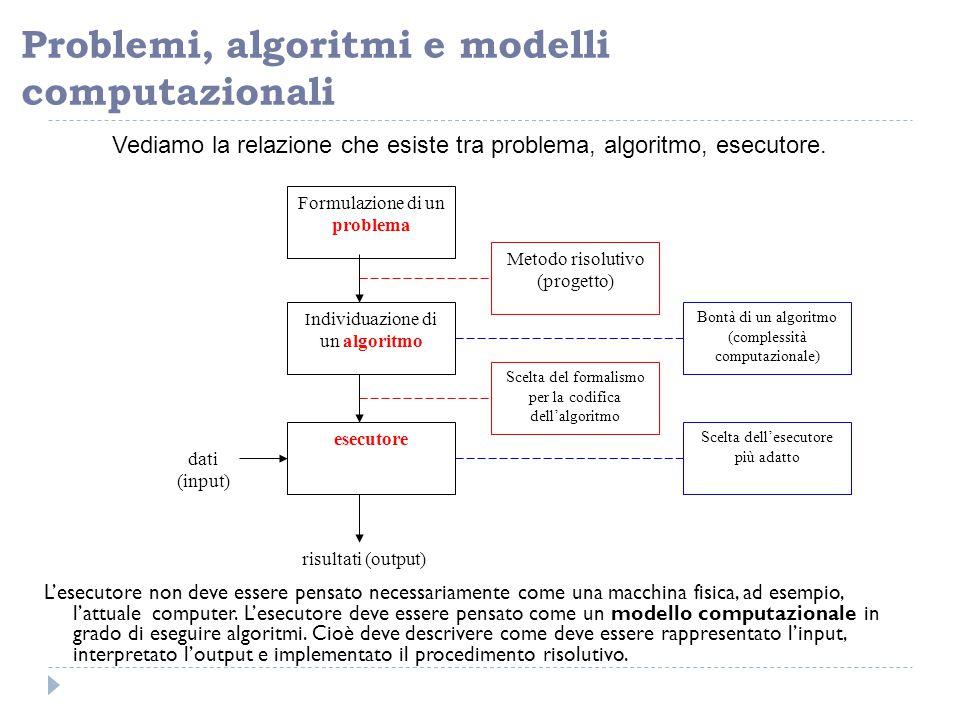 Problemi, algoritmi e modelli computazionali