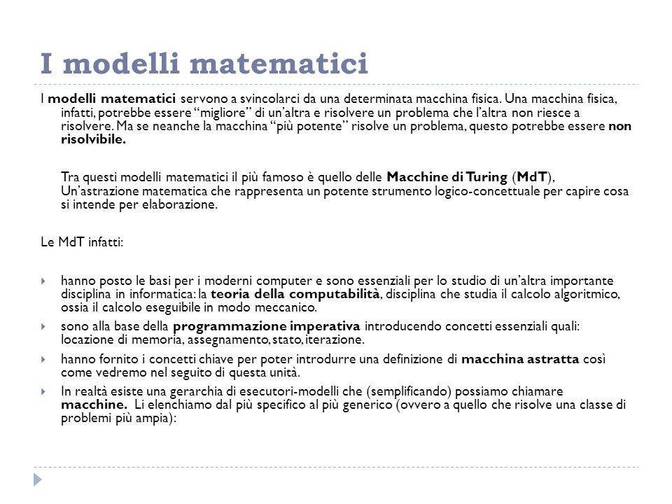 I modelli matematici