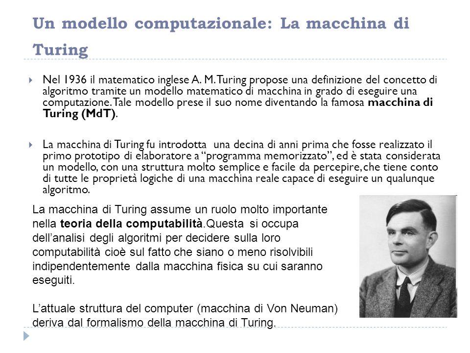 Un modello computazionale: La macchina di Turing