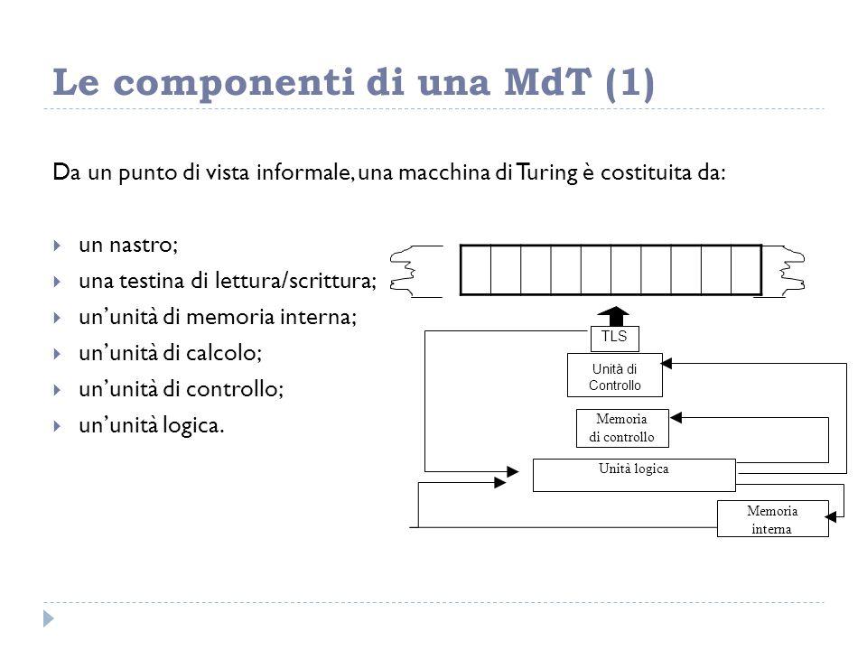 Le componenti di una MdT (1)