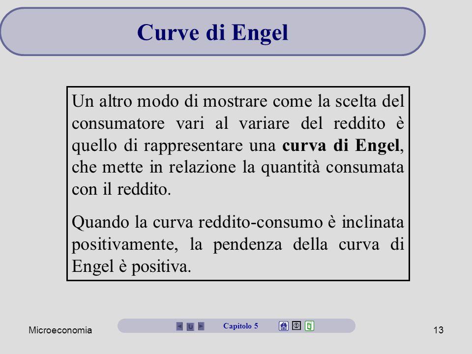 Curve di Engel