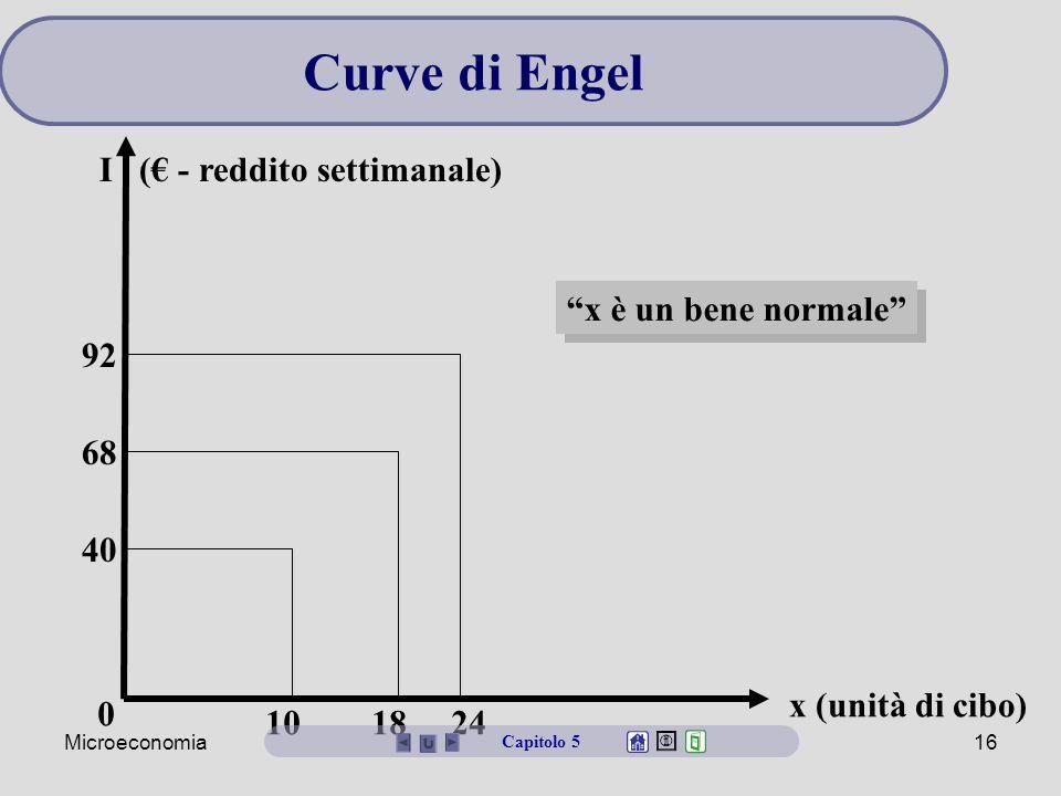 Curve di Engel I (€ - reddito settimanale) x è un bene normale 92 68