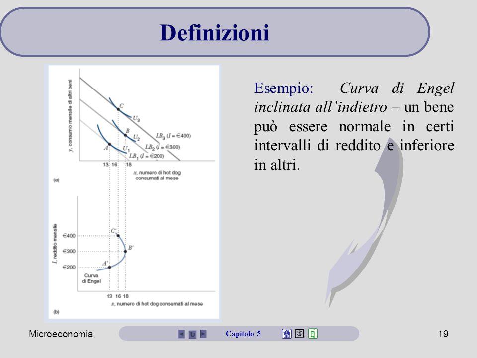 Definizioni Esempio: Curva di Engel inclinata all'indietro – un bene può essere normale in certi intervalli di reddito e inferiore in altri.