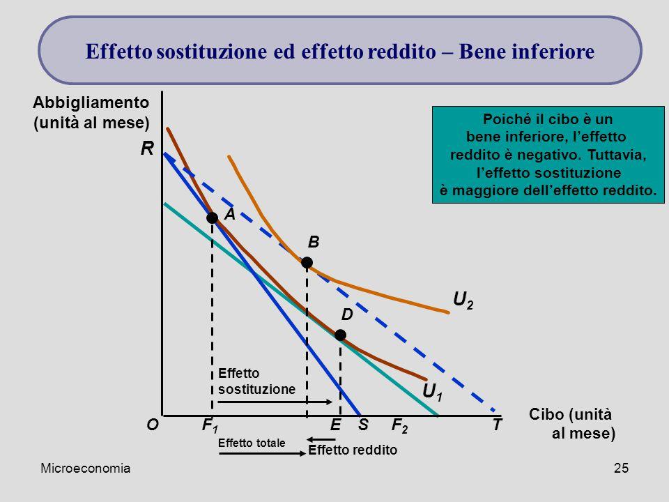 Effetto sostituzione ed effetto reddito – Bene inferiore
