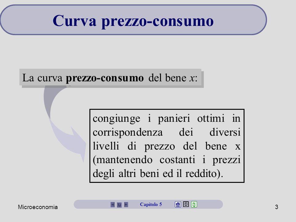 Curva prezzo-consumo La curva prezzo-consumo del bene x: