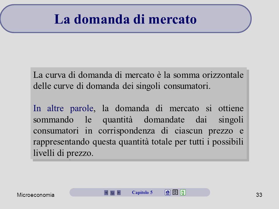 La domanda di mercato La curva di domanda di mercato è la somma orizzontale delle curve di domanda dei singoli consumatori.