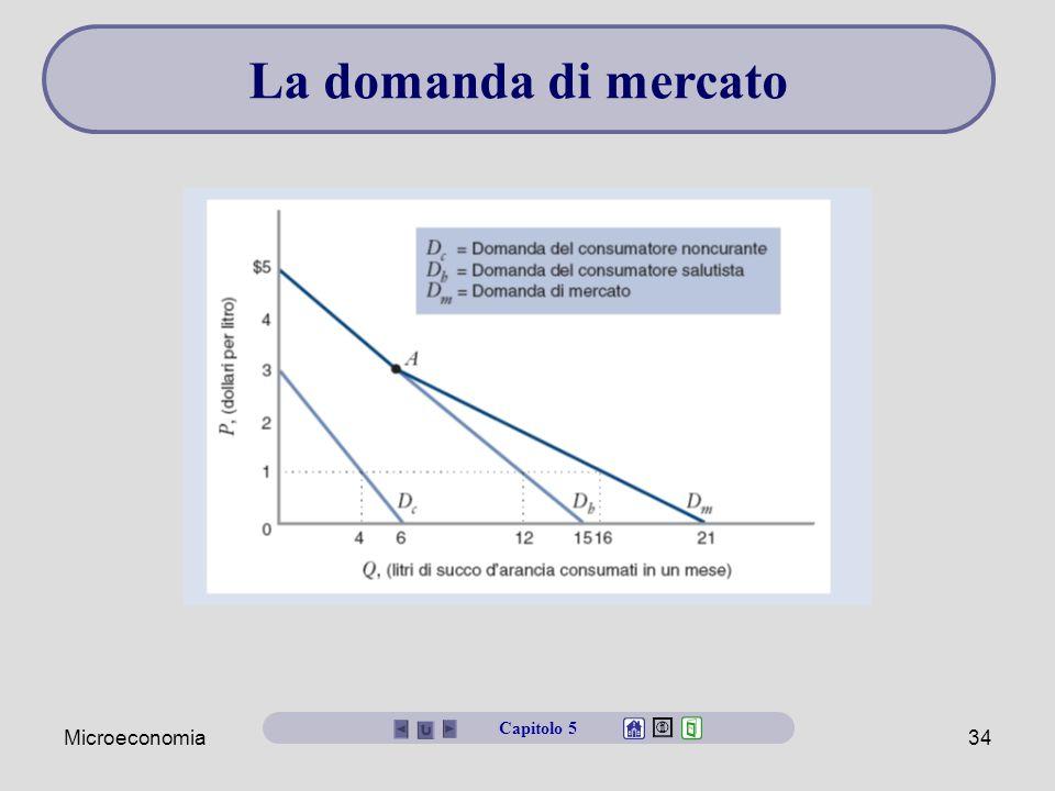 La domanda di mercato Capitolo 5 Microeconomia