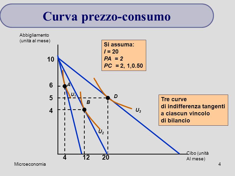 Curva prezzo-consumo 10 4 5 6 12 20 Si assuma: I = 20 PA = 2