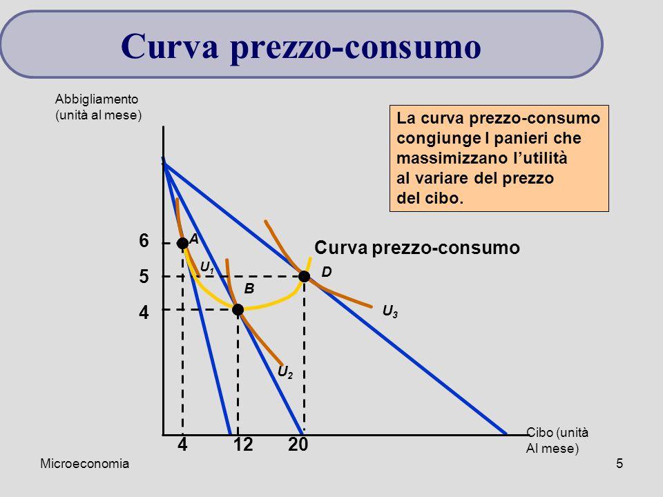Curva prezzo-consumo 6 Curva prezzo-consumo 5 4 4 12 20