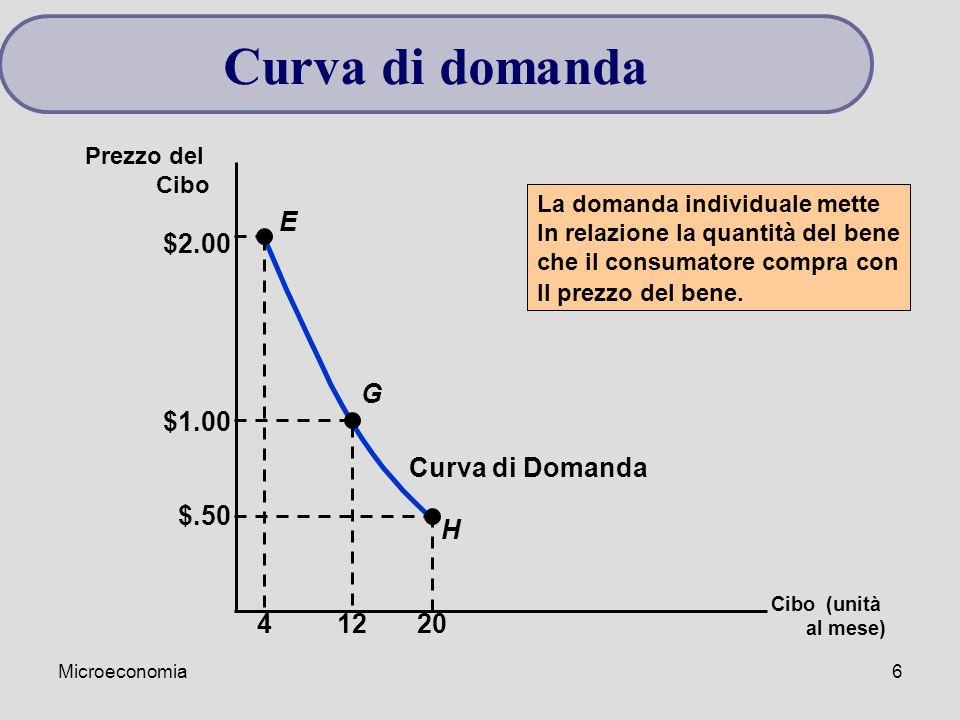 Curva di domanda Curva di Domanda H E G $2.00 4 12 20 $1.00 $.50