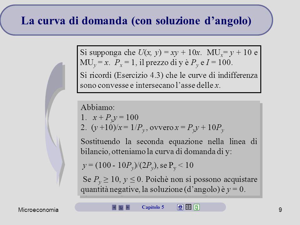 La curva di domanda (con soluzione d'angolo)
