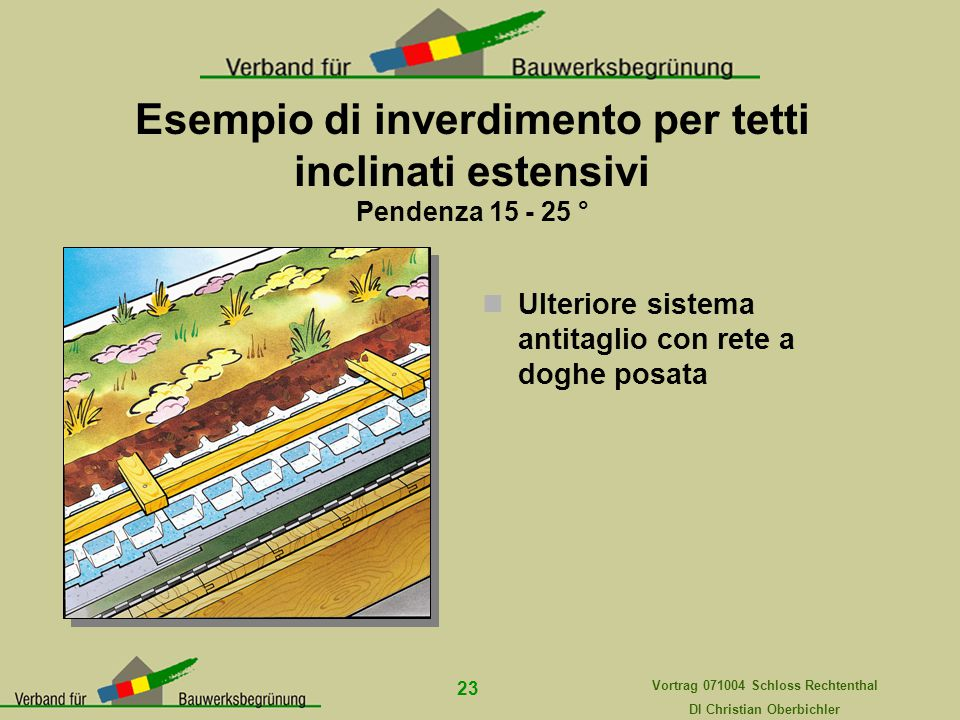 Esempio di inverdimento per tetti inclinati estensivi Pendenza 15 - 25 °