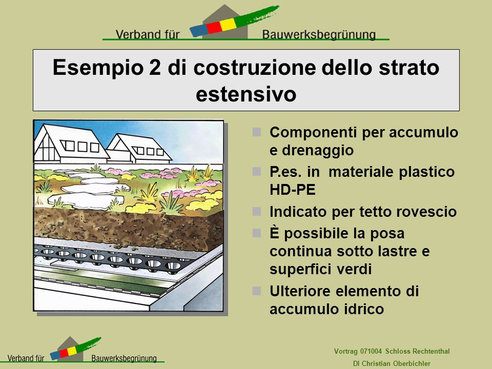 Esempio 2 di costruzione dello strato estensivo