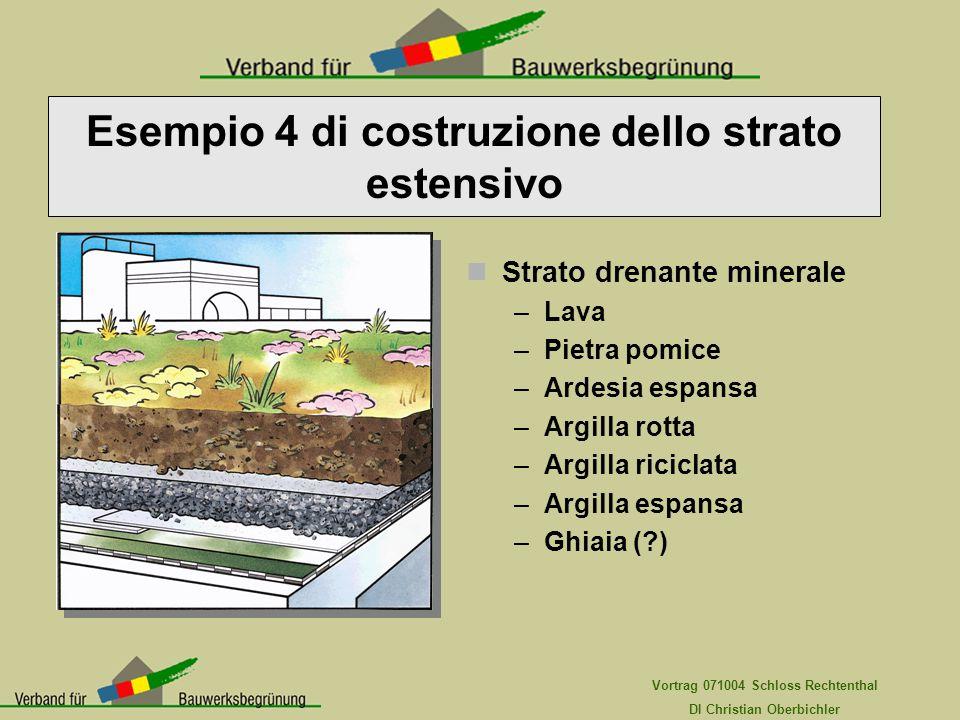 Esempio 4 di costruzione dello strato estensivo