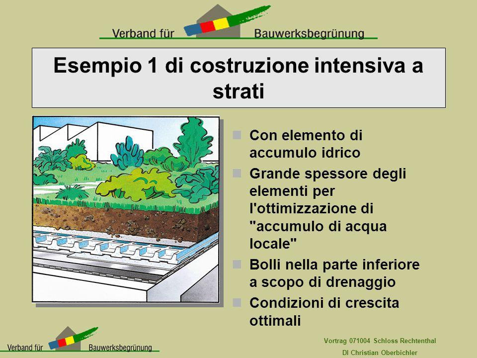 Esempio 1 di costruzione intensiva a strati