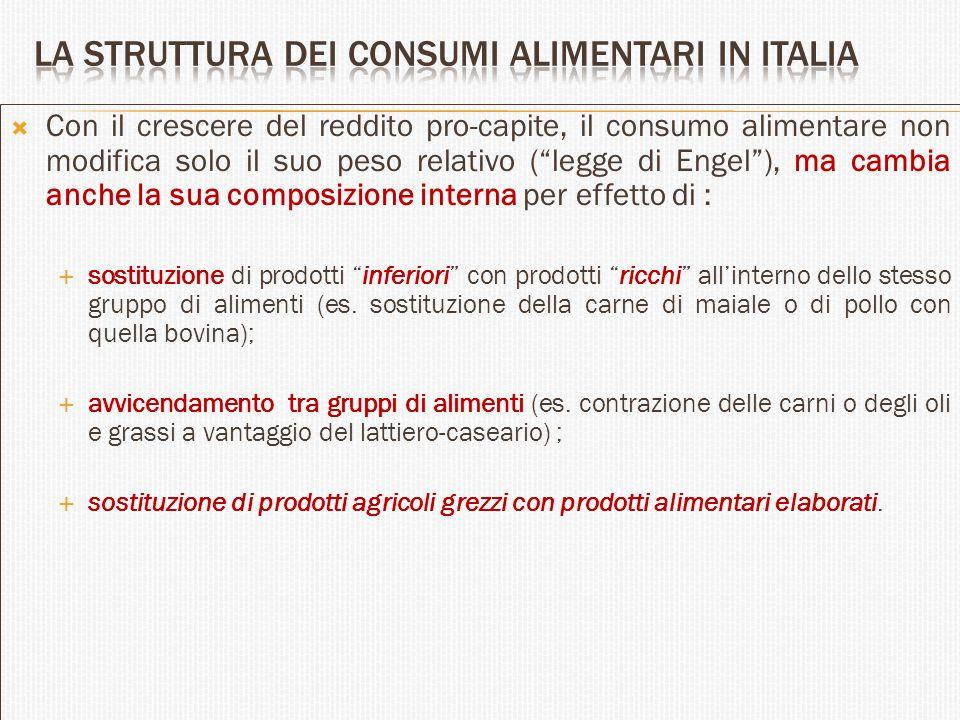 La struttura dei consumi alimentari in Italia