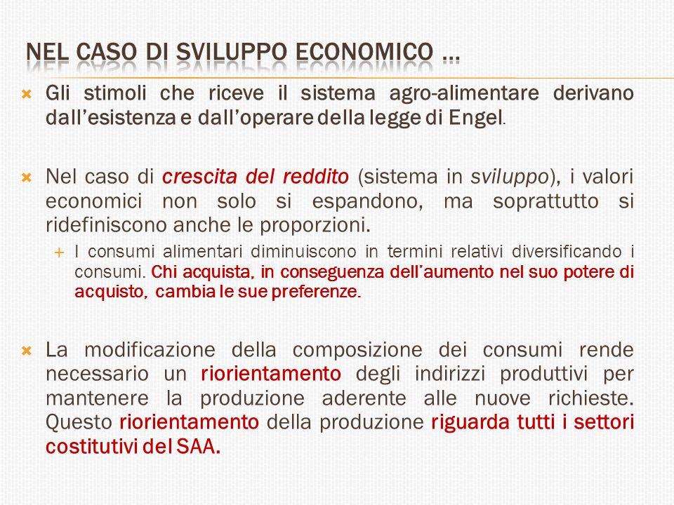 Nel caso di sviluppo economico …