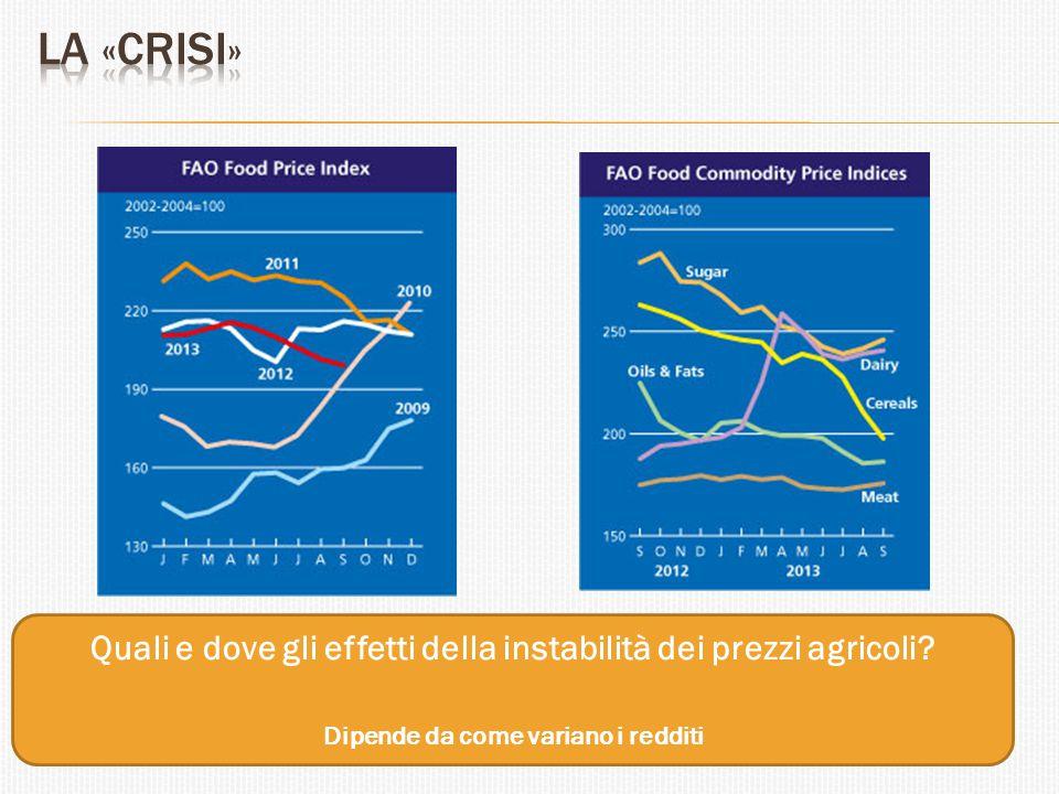 La «Crisi» Quali e dove gli effetti della instabilità dei prezzi agricoli.
