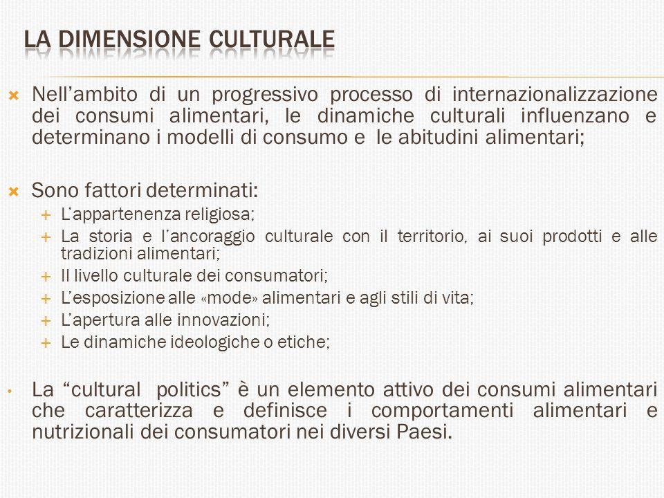 la dimensione culturale