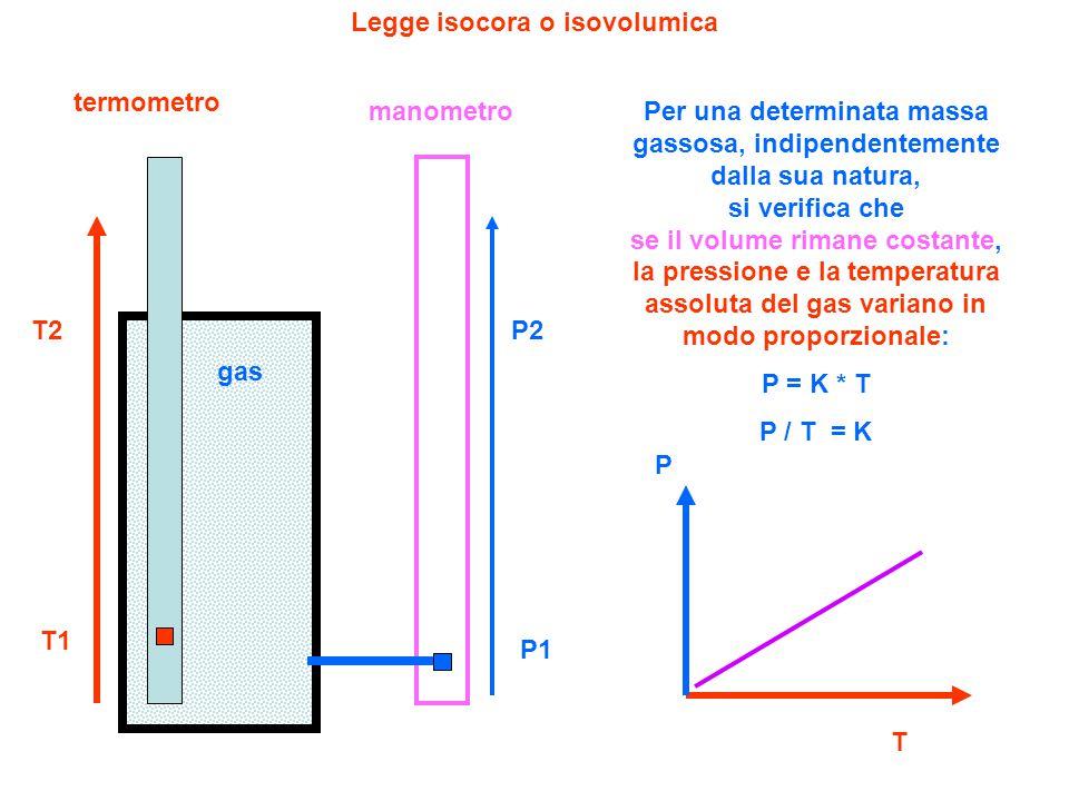 Legge isocora o isovolumica