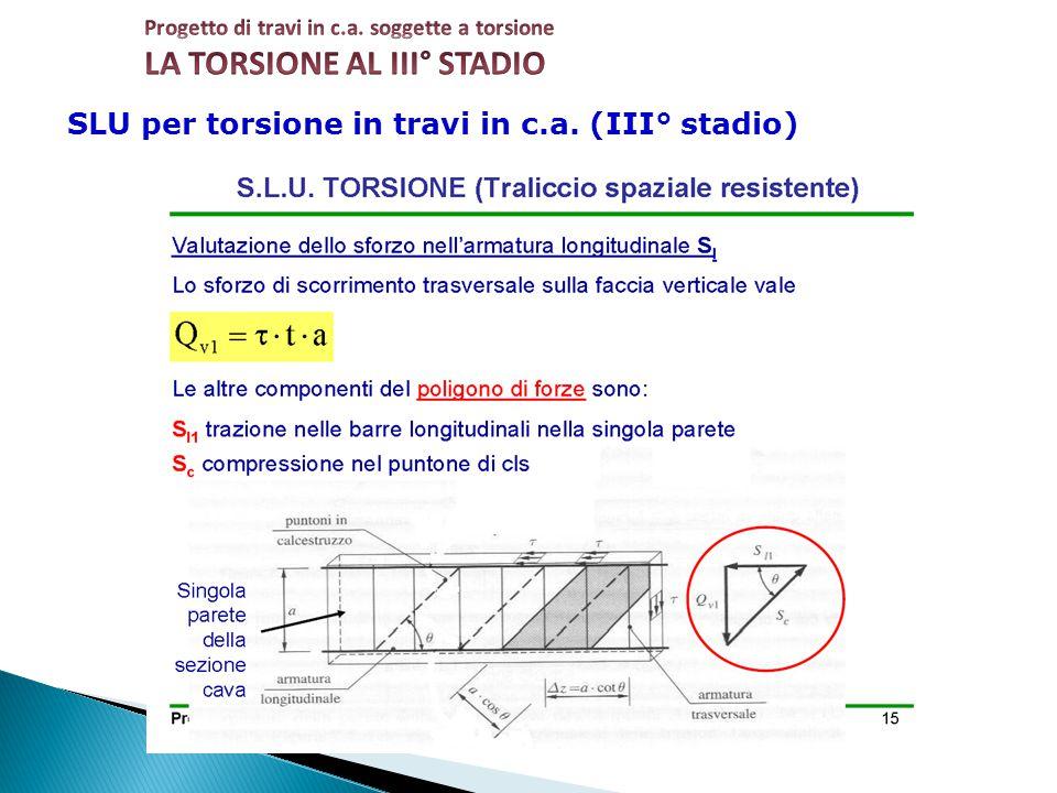 LA TORSIONE AL III° STADIO
