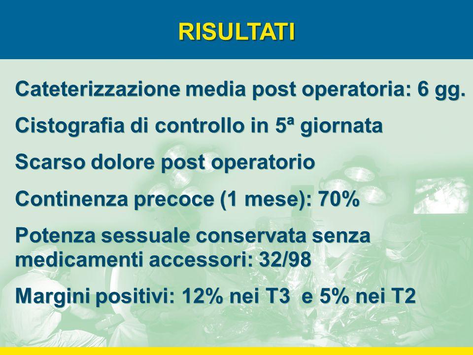 RISULTATI Cateterizzazione media post operatoria: 6 gg.