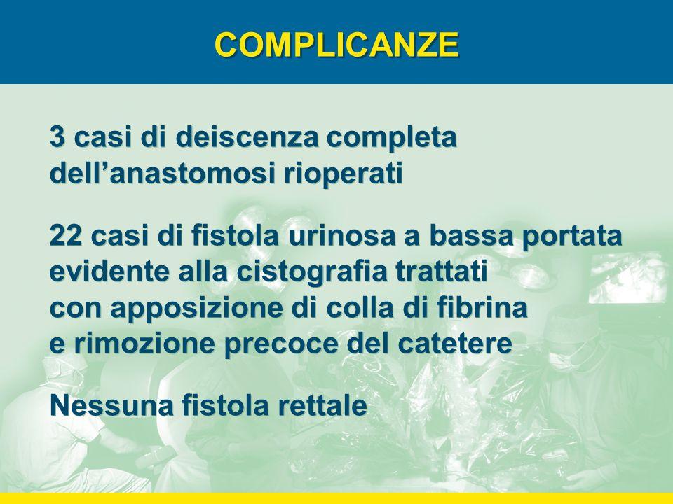 COMPLICANZE 3 casi di deiscenza completa dell'anastomosi rioperati