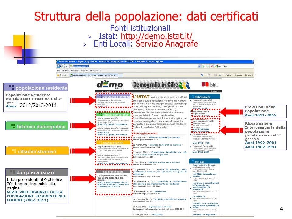 Struttura della popolazione: dati certificati