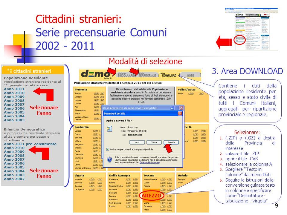 Cittadini stranieri: Serie precensuarie Comuni 2002 - 2011