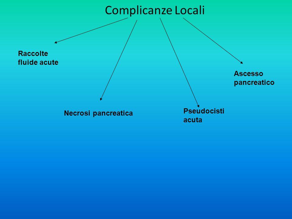Complicanze Locali Raccolte fluide acute Ascesso pancreatico
