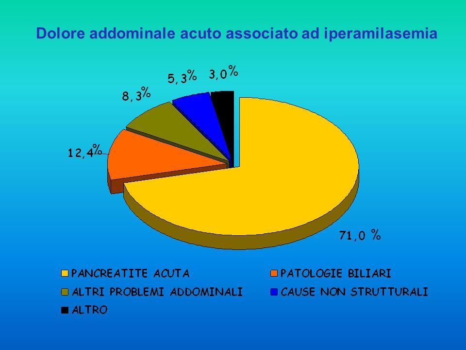 Dolore addominale acuto associato ad iperamilasemia