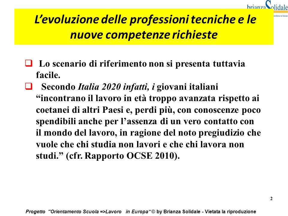 L'evoluzione delle professioni tecniche e le nuove competenze richieste