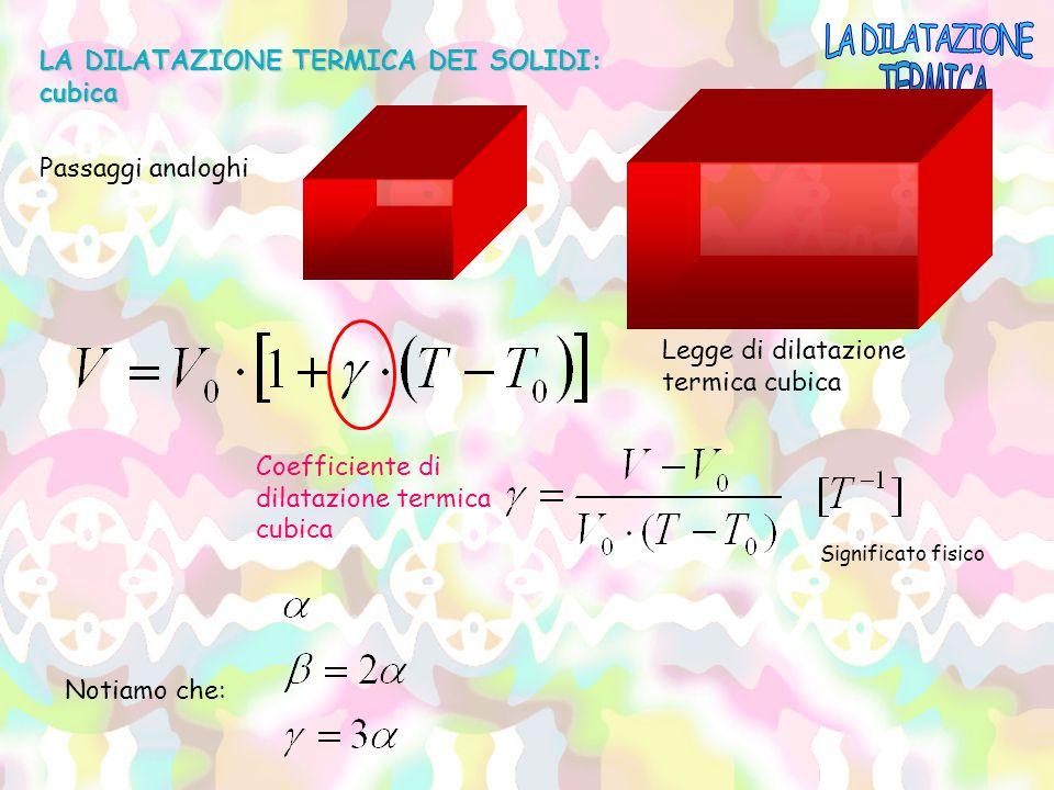 LA DILATAZIONE TERMICA LA DILATAZIONE TERMICA DEI SOLIDI: cubica