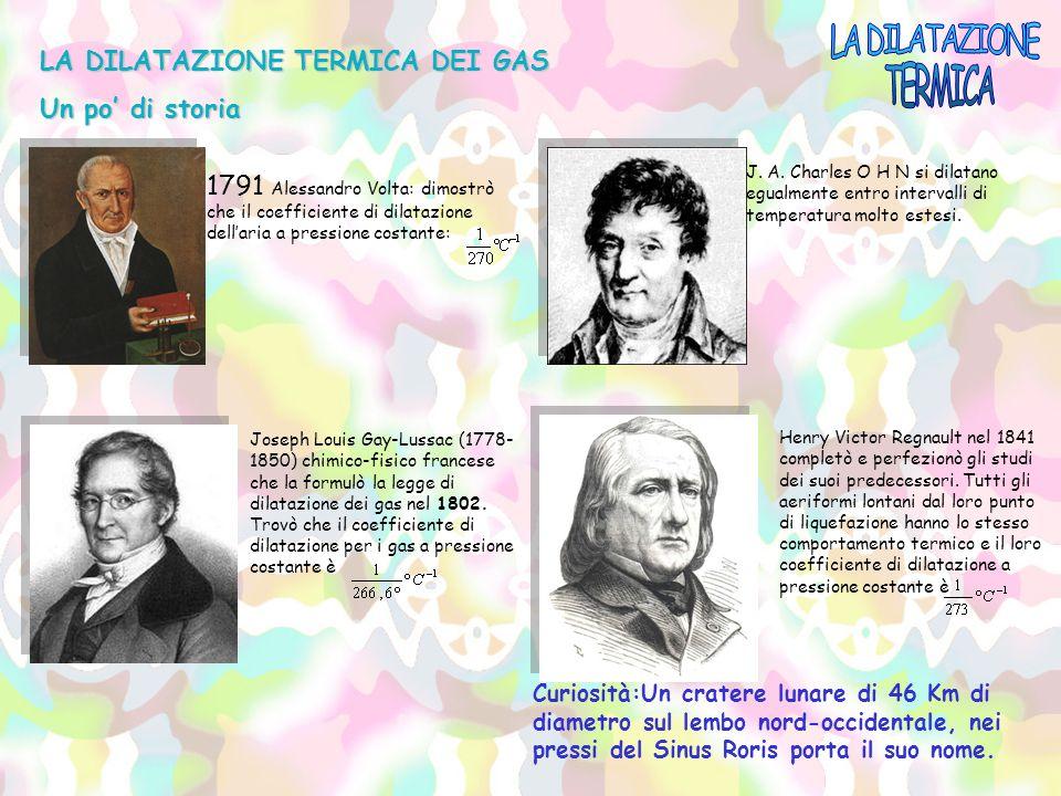 LA DILATAZIONE TERMICA LA DILATAZIONE TERMICA DEI GAS Un po' di storia
