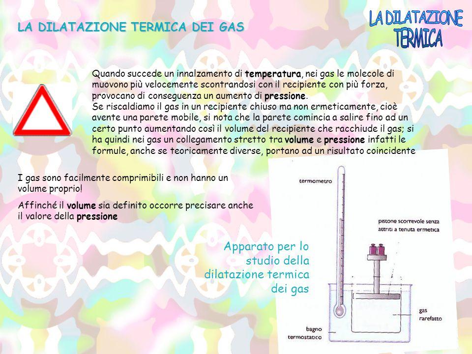 LA DILATAZIONE TERMICA LA DILATAZIONE TERMICA DEI GAS