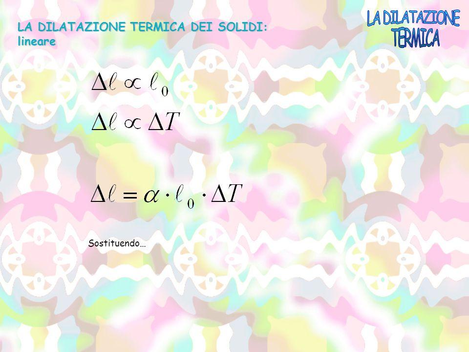 LA DILATAZIONE TERMICA LA DILATAZIONE TERMICA DEI SOLIDI: lineare