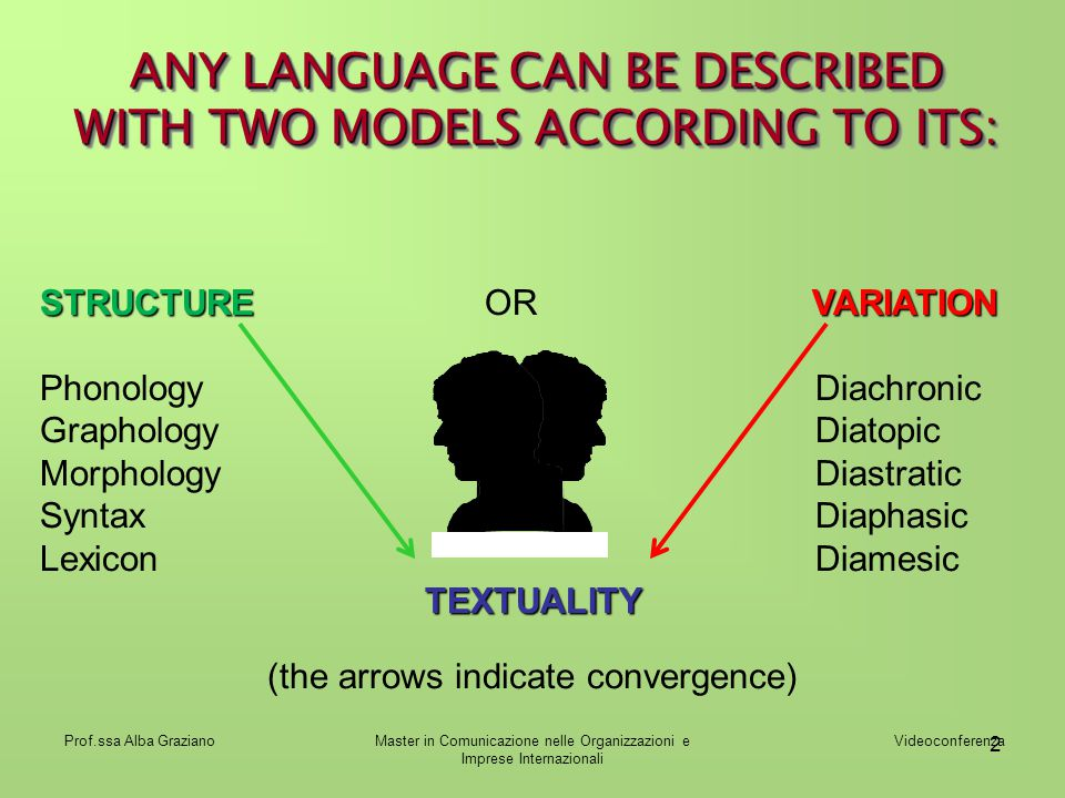 ANY LANGUAGE CAN BE DESCRIBED WITH TWO MODELS ACCORDING TO ITS: