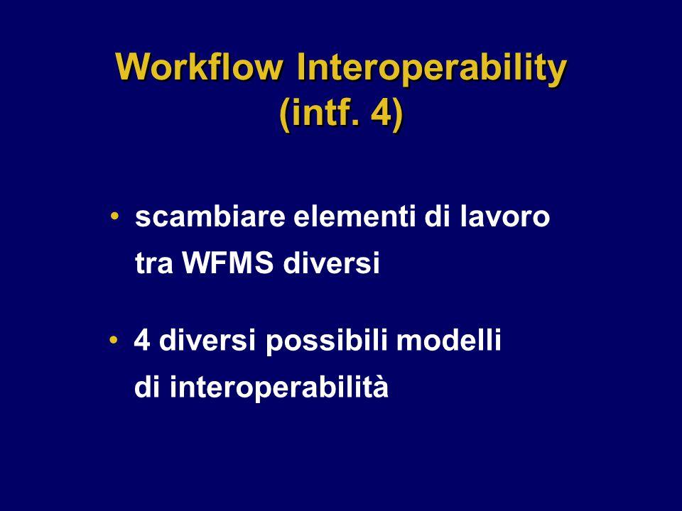 Workflow Interoperability (intf. 4)