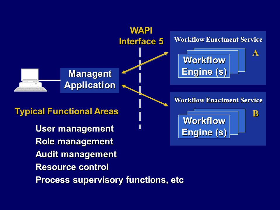 Workflow Enactment Service Workflow Enactment Service