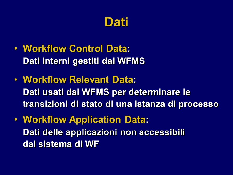 Dati Workflow Control Data: Dati interni gestiti dal WFMS