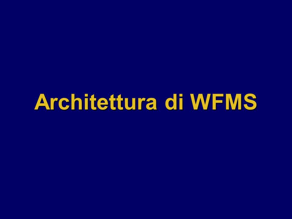 Architettura di WFMS