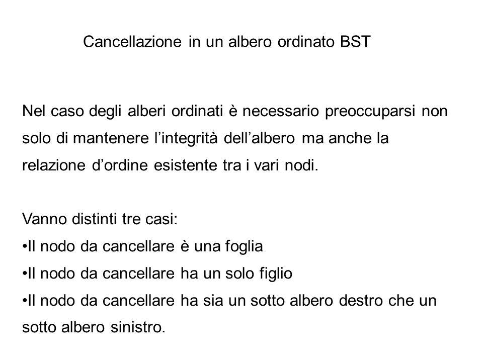 Cancellazione in un albero ordinato BST