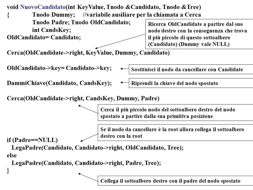 void NuovoCandidato(int KeyValue, Tnodo &Candidato, Tnodo &Tree)