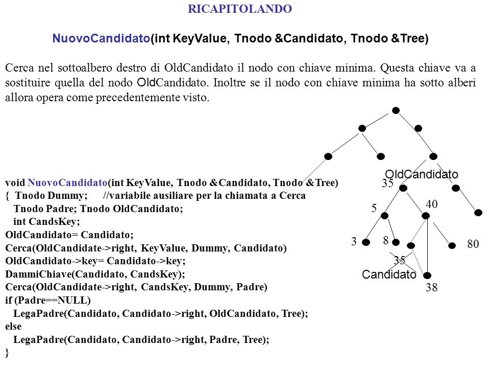 NuovoCandidato(int KeyValue, Tnodo &Candidato, Tnodo &Tree)
