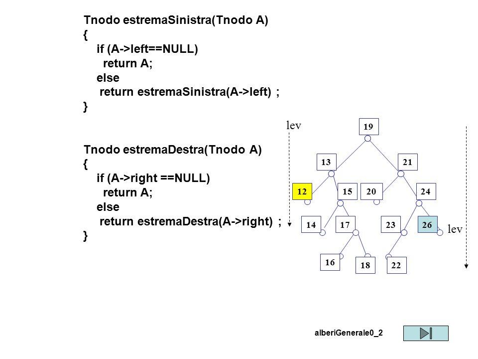 Tnodo estremaSinistra(Tnodo A) { if (A->left==NULL) return A; else