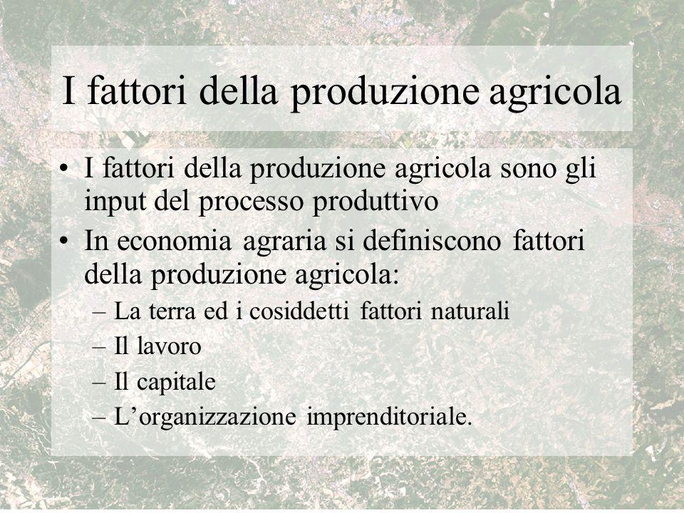 I fattori della produzione agricola